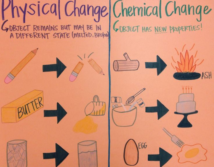how to know if somethings a phyical change